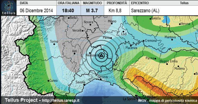 terremoto L