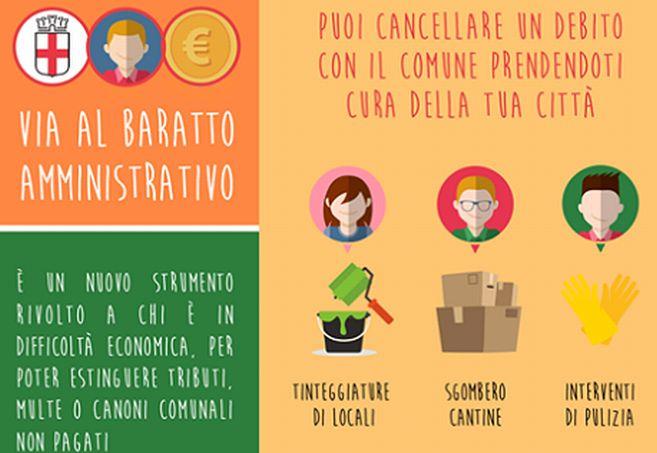 Baratto amministrativo, a Milano si fa, a Tortona no. Per Silvestri é troppo complicato?