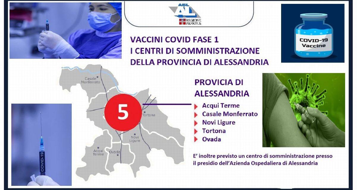 A Tortona e negli altri ospedali della provincia a gennaio sarà possibile vaccinarsi contro il Covid