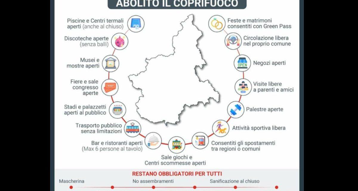 Da lunedì il Piemonte sarà in zona bianca, riaprono tutte le attività e stop al coprifuoco