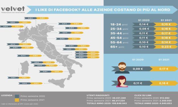 I like su Facebook degli uomini valgono più delle donne e per i vecchi si paga di più
